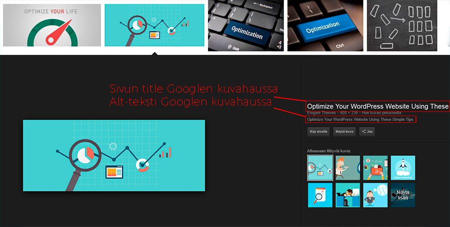 Vaihtoehtoinen teksti ja sen optimointi Google-kuvahakua ajatellen